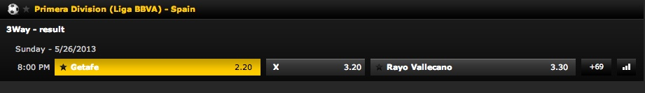 Finding odds at Bwin for bonus bagging.