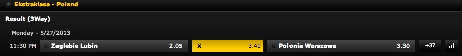 Profiting from bookmakers free bets at Bwin.