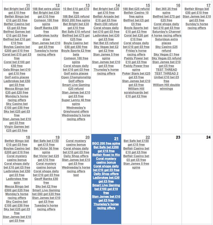 Profit Maximiser Review: Calendar