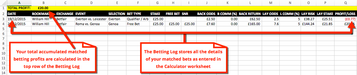 Matched Betting Spreadsheet Betting Log