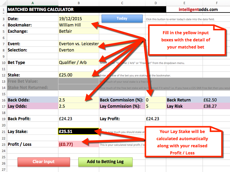 No risk matched betting calculator