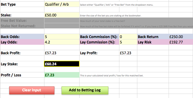 My matched betting calculator spreadsheet helps work out profits from arbitrage bets / surebets